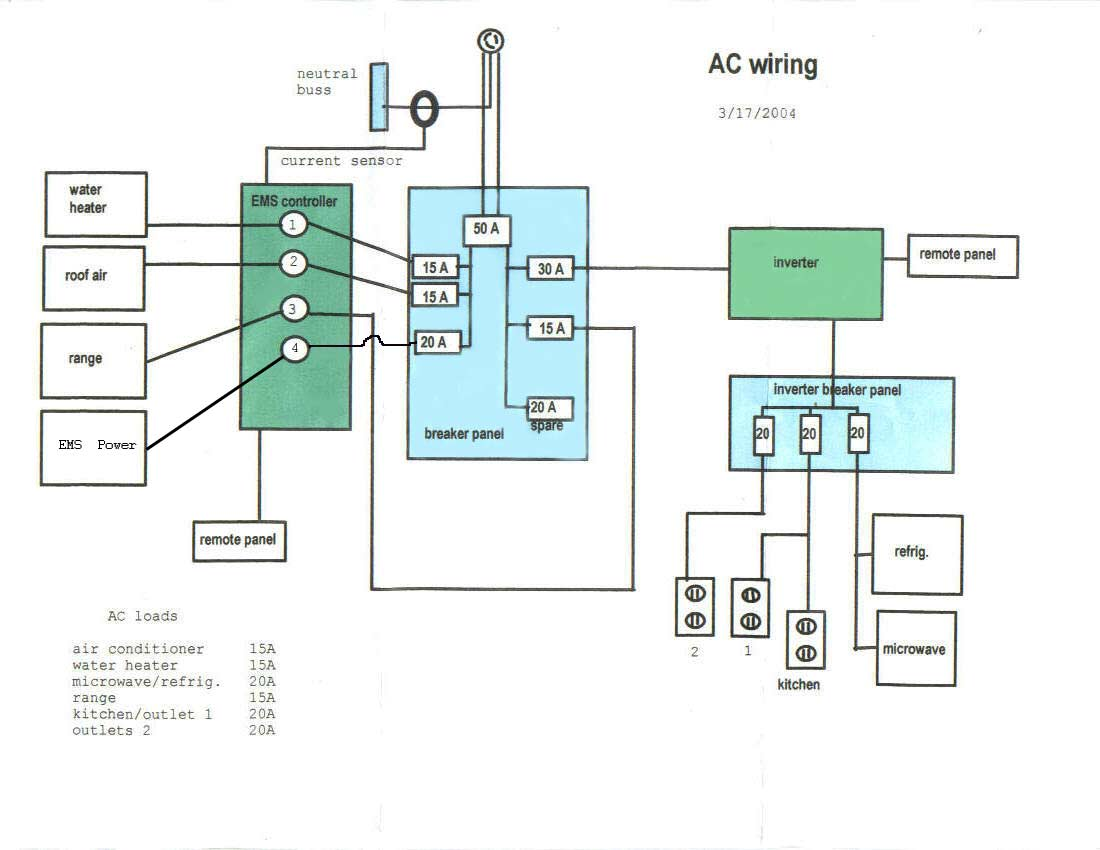 Wiring Book Download Schneider Electric Real Diagram Diagrams Xantrex Freedom Battery Employees Square D